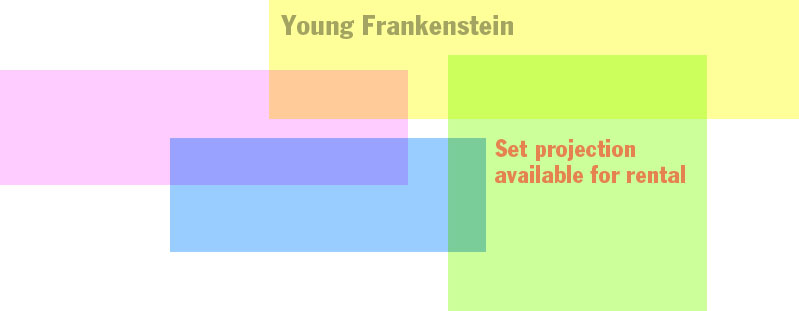 young frankenstein set projections